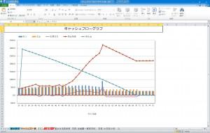 lpグラフ